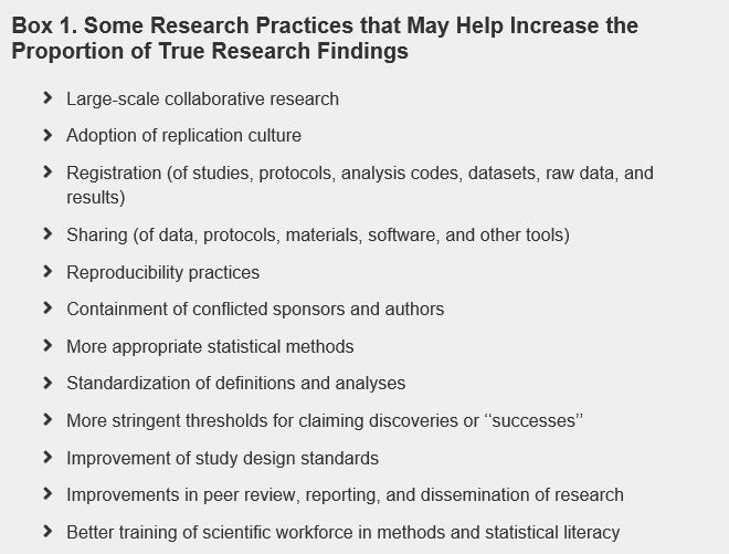 ioannidis how to make research more true box 1