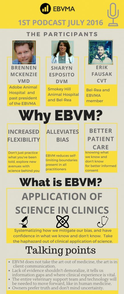 ebvma-podcast-ep01-infographic-2